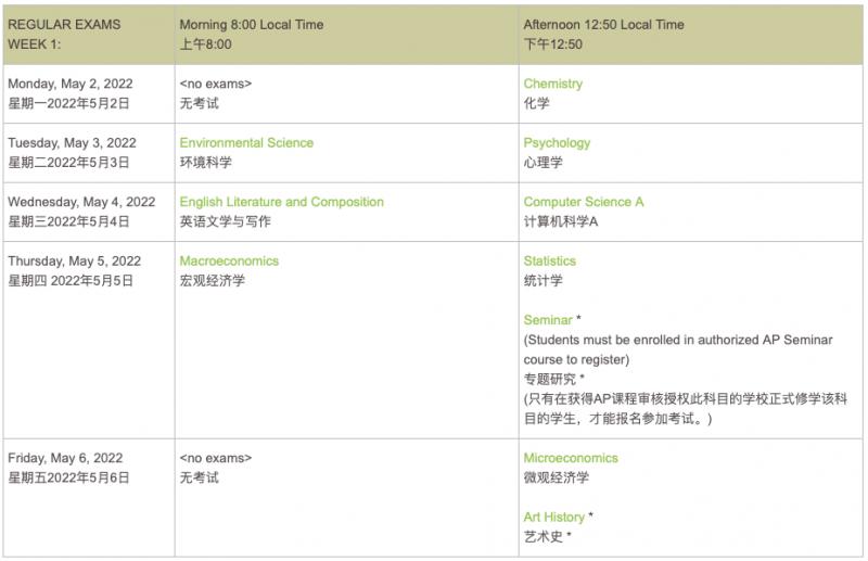 4地2022AP考试报名全开 陆港新韩注册攻略汇总内容图片_2