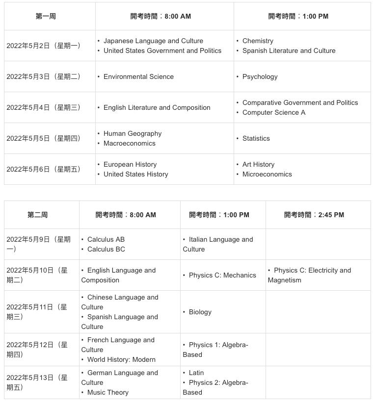 4地2022AP考试报名全开 陆港新韩注册攻略汇总内容图片_6