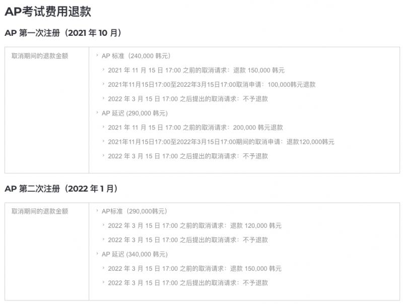 4地2022AP考试报名全开 陆港新韩注册攻略汇总内容图片_13