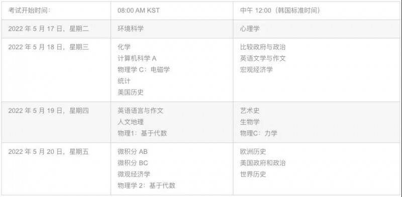 4地2022AP考试报名全开 陆港新韩注册攻略汇总内容图片_12