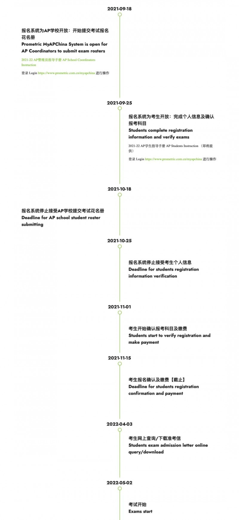 4地2022AP考试报名全开 陆港新韩注册攻略汇总内容图片_5